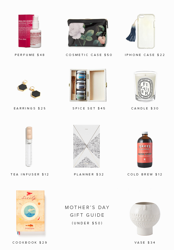 mother's day gift guide | almost makes perfect