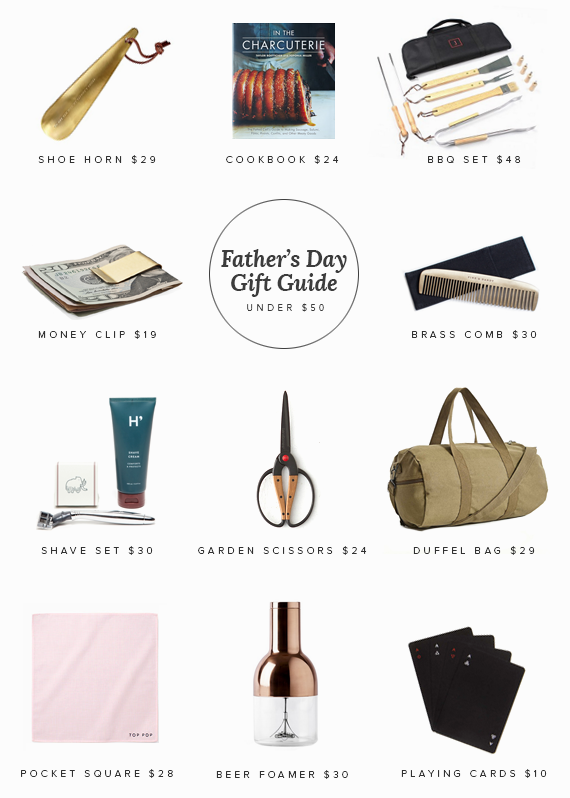 fathers day gift guide 2015